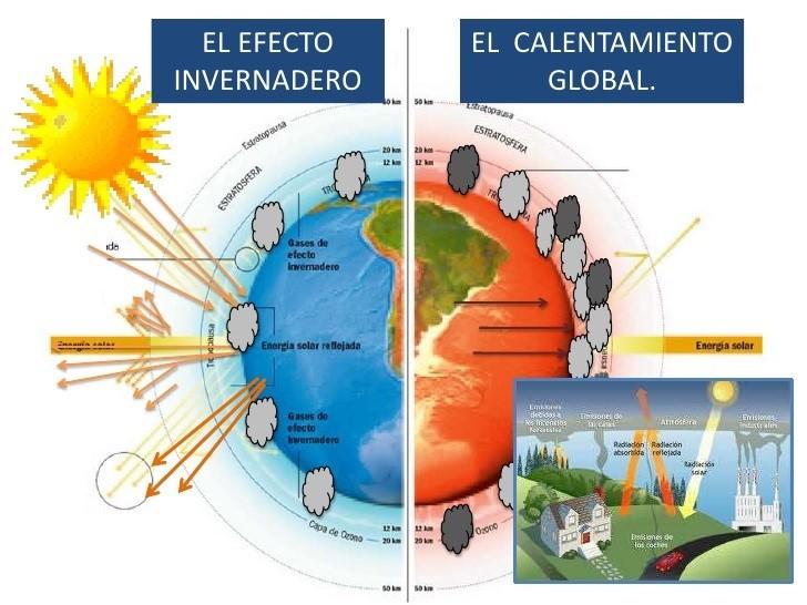 efecto invernadero imágenes