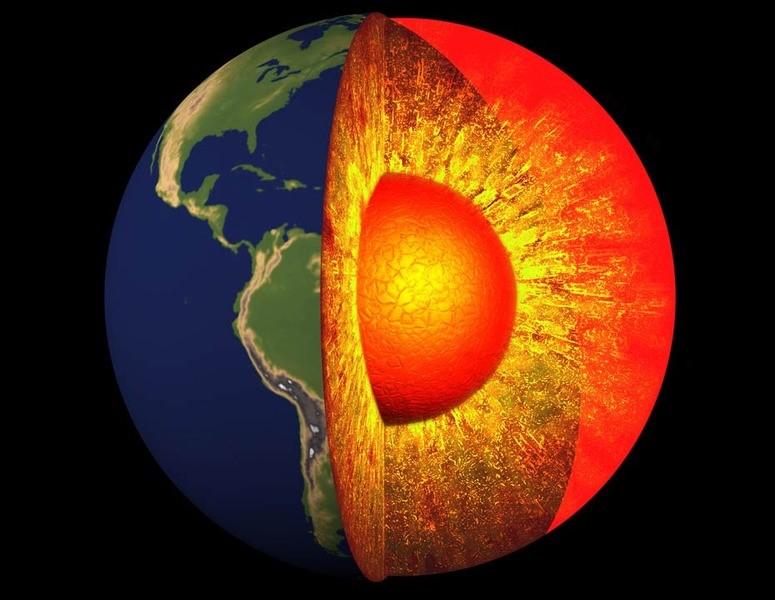 planeta tierra con sus partes
