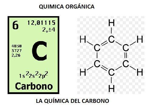 qumica orgnica qu es y qu significa aprender ahora tomo de carbono urtaz Choice Image