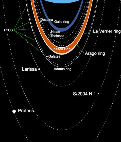 neptuno planeta características