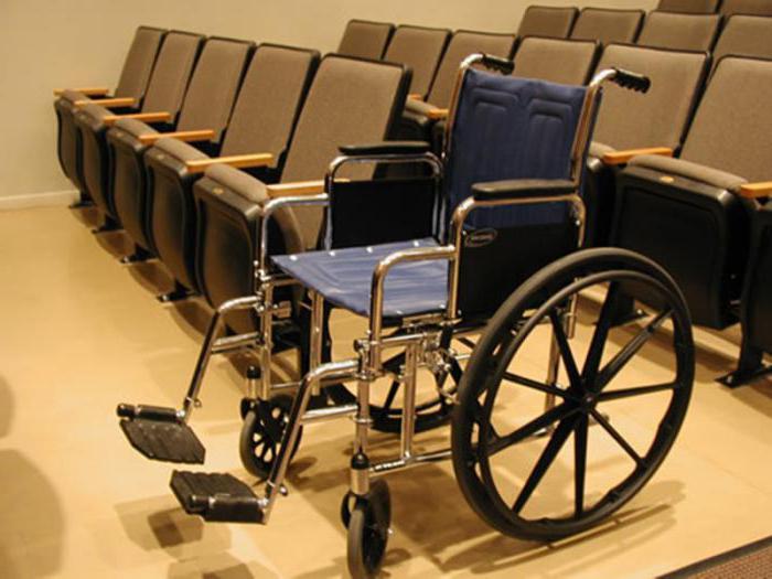 soñar con silla de ruedas psicoanalisis